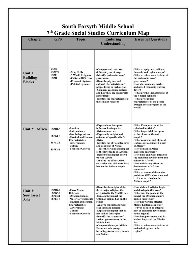 Sixth Grade Language Arts Curriculum Map