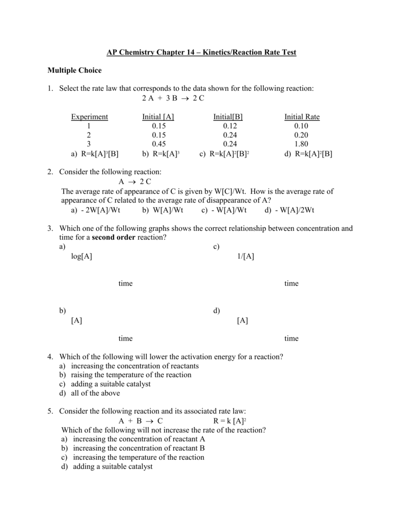 AP Chemistry Chapter 14 – Kinetics/Reaction Rate Test