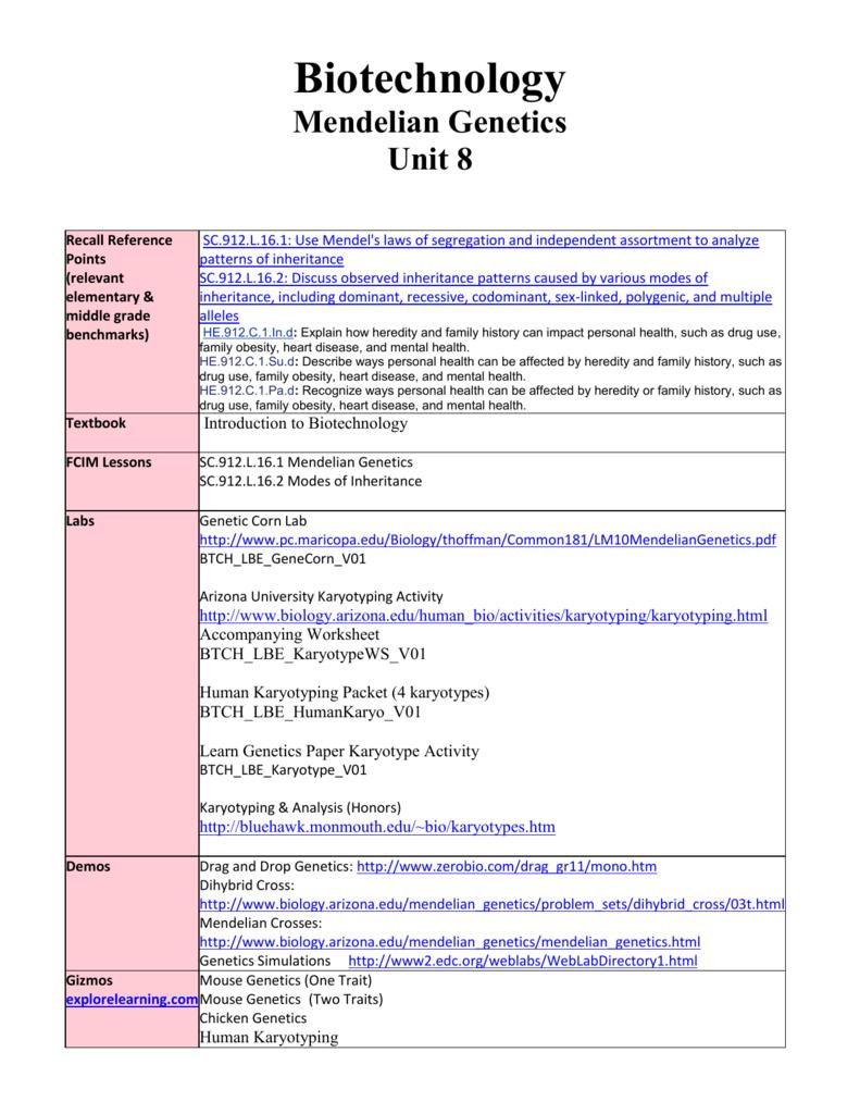 BTCHSITUnitEightV01 – Karyotyping Activity Worksheet