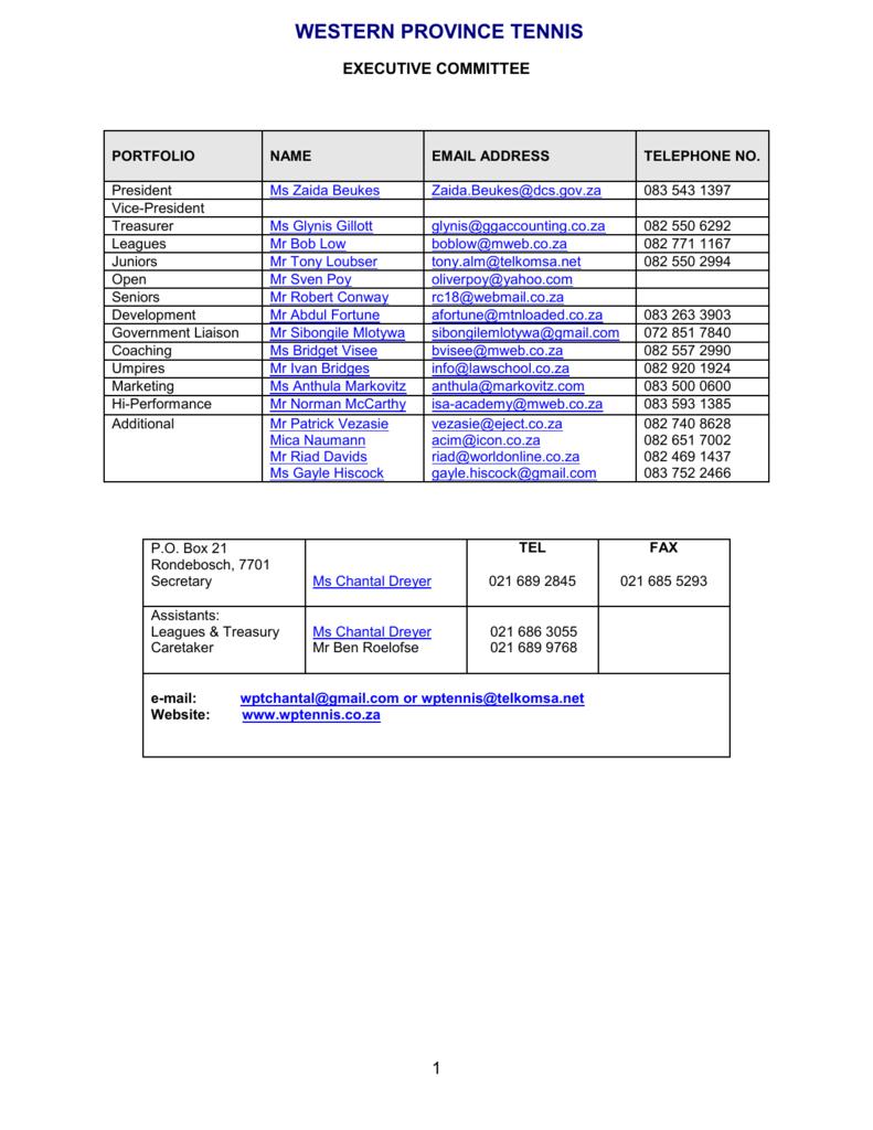 Registration Categories