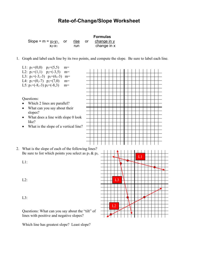 Rate of Change/Slope Worksheet