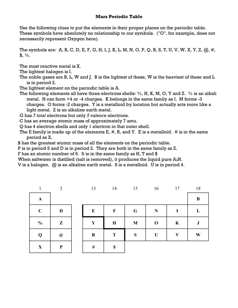 Mars periodic table answers ibookread Download
