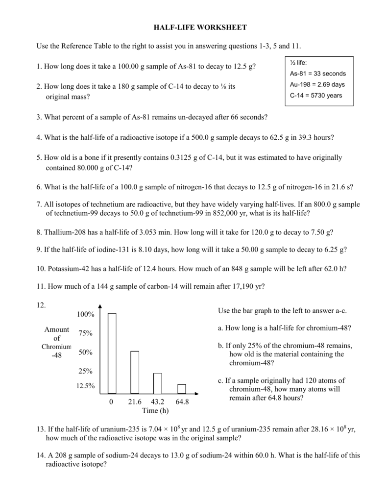 Electric Current Worksheet Answers New Nuclear Chemistry L Info Year together with  besides Half Life Worksheet Aeaab on Anatomy Of The Kidney Worksheet Nephron in addition Half Life Calculations Worksheet Answers Unique Test Review Answers in addition  moreover Half Life Worksheet in addition half life practice worksheet answers besides GCSE Half Life by CatBuckle   Teaching Resources in addition Half Life Practice Worksheet Answers   Lobo Black as well Name  Date  Cl  i    Half life Worksheet I  What is also half life worksheet as well Half Life Worksheet Answer Math Skills 80084 Maths Staggering furthermore Nuclear Chemistry Half Life Worksheet Answer Key   Fxund us as well  furthermore Chemistry Of Life Worksheet Answers   Worksheet   Spreadsheet 2018 additionally Half life by nicoleanne94   Teaching Resources. on half life worksheet with answers
