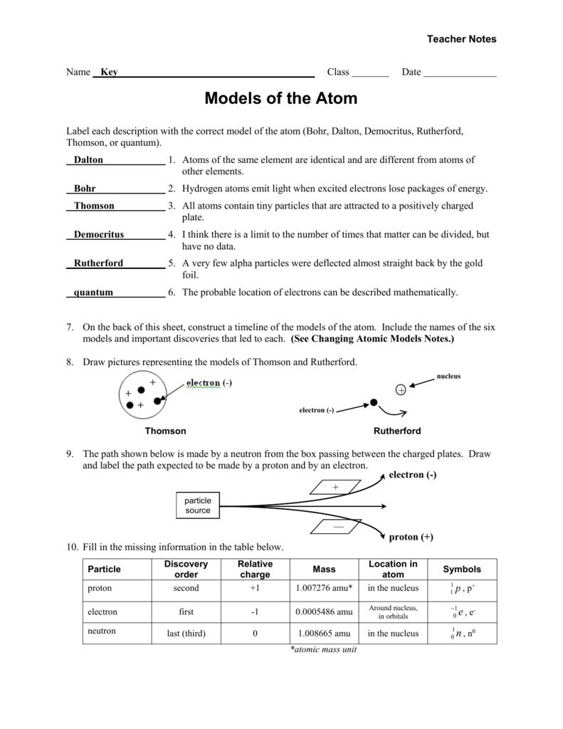 Worksheet - Models of the Atom - Teacher