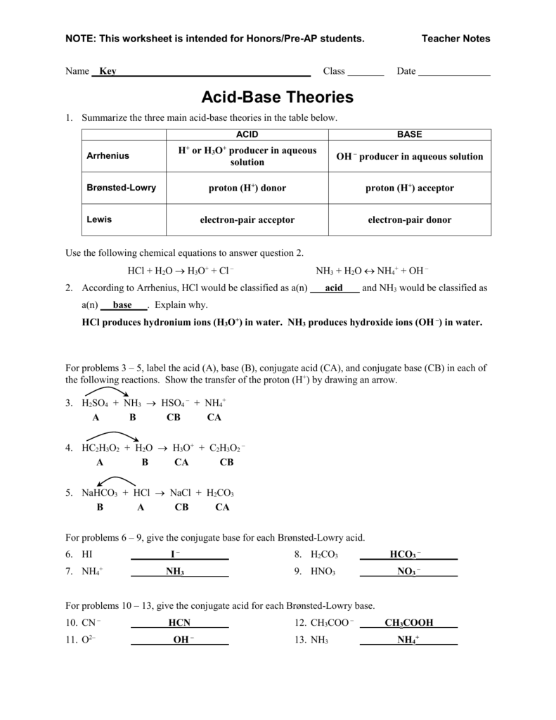 Worksheet - Acid-Base Theories
