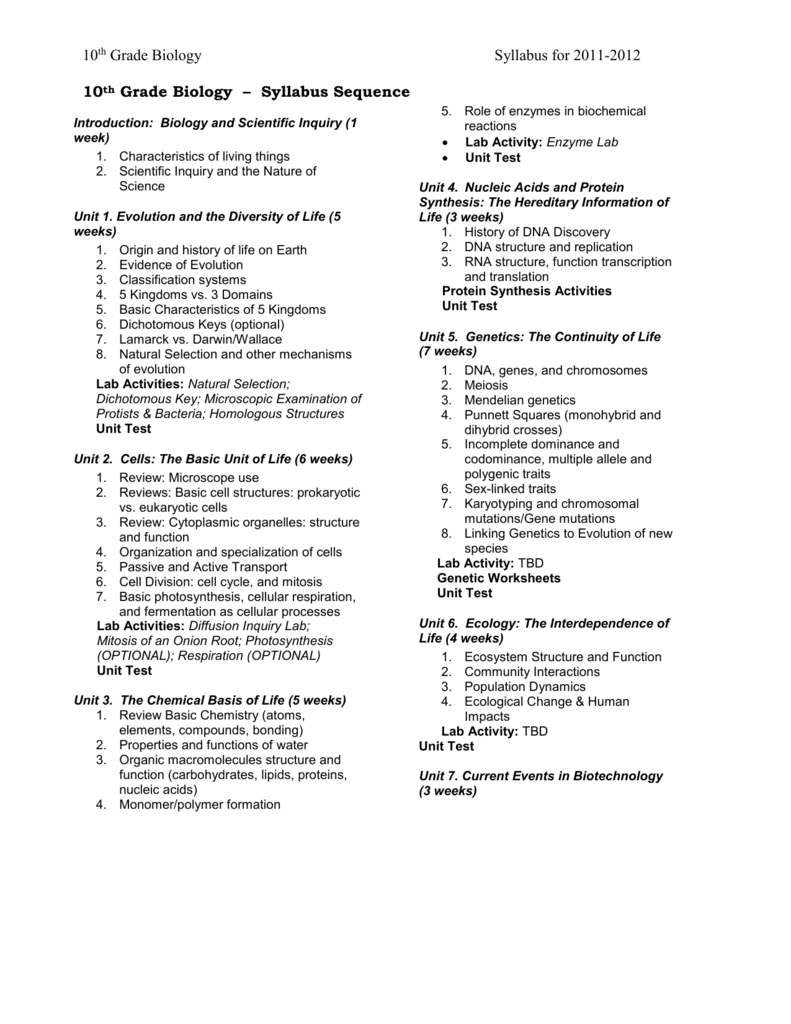 Worksheets 10th Grade Biology Worksheets biology grade 10