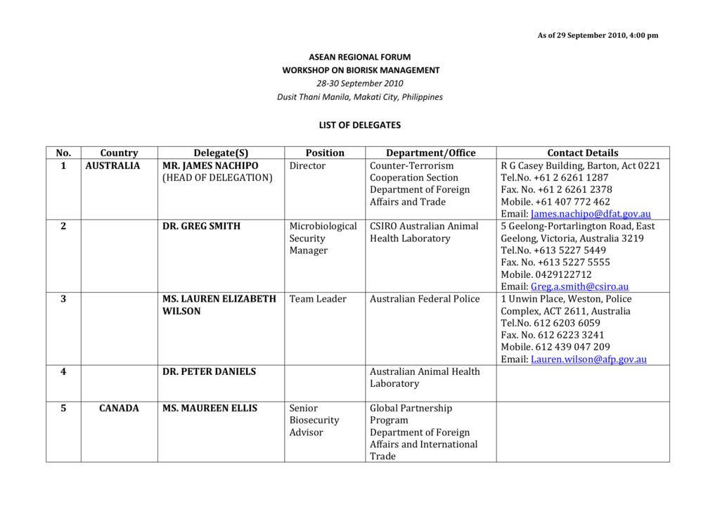 ARF List of Delegates