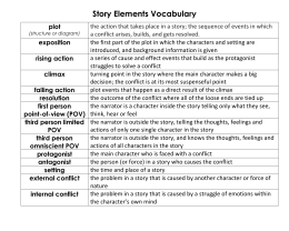Five Elements of a Short Story: Plot, Character, Setting, Atmosphere