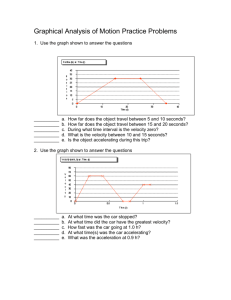 Graphical Analysis of Motion Practice Problems