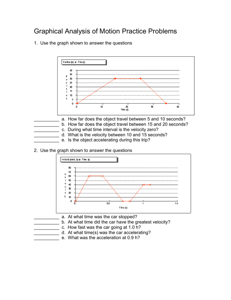 Graphical Analysis of Motion Practice Problems Intended For Motion Graph Analysis Worksheet