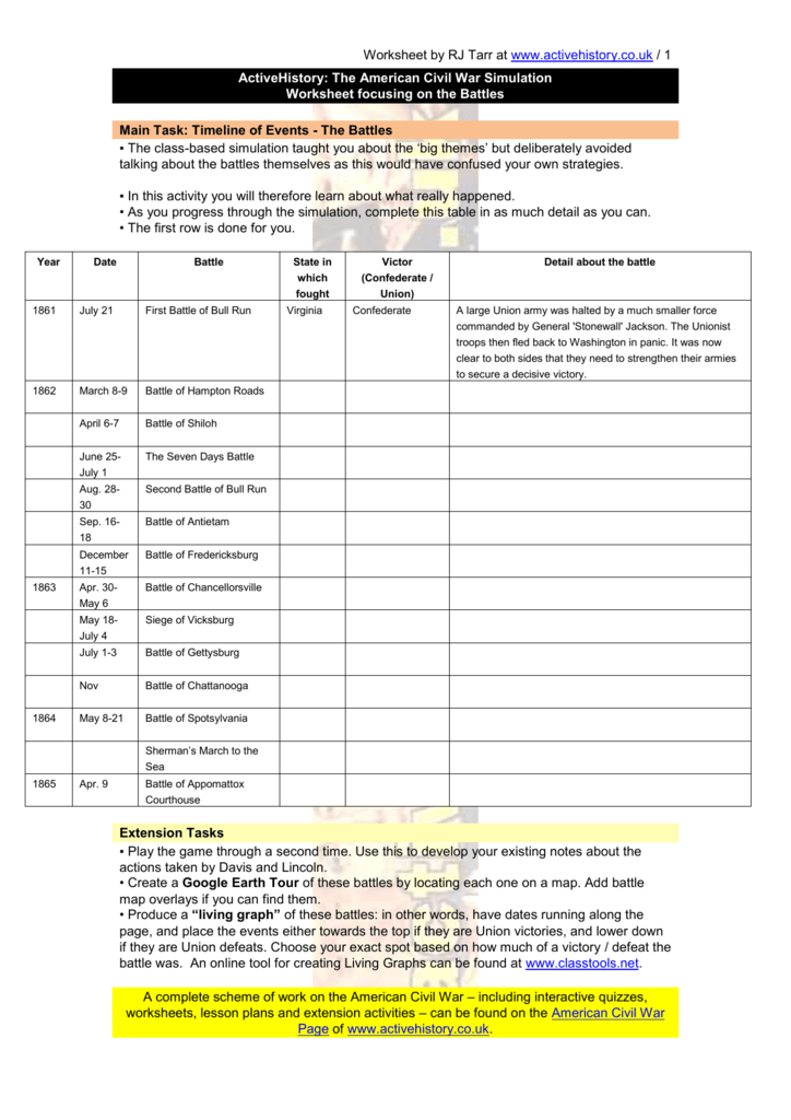 Worksheet - Active History