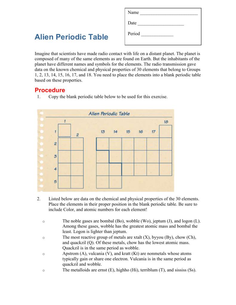 Worksheets Alien Periodic Table Worksheet 009013749 1 84c31b64e03060af7ef5eb1f29bf4436 png
