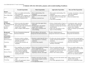 4 Writing Rubric 2011
