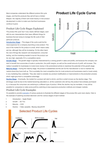 Product Life Cycle – Worksheet 3
