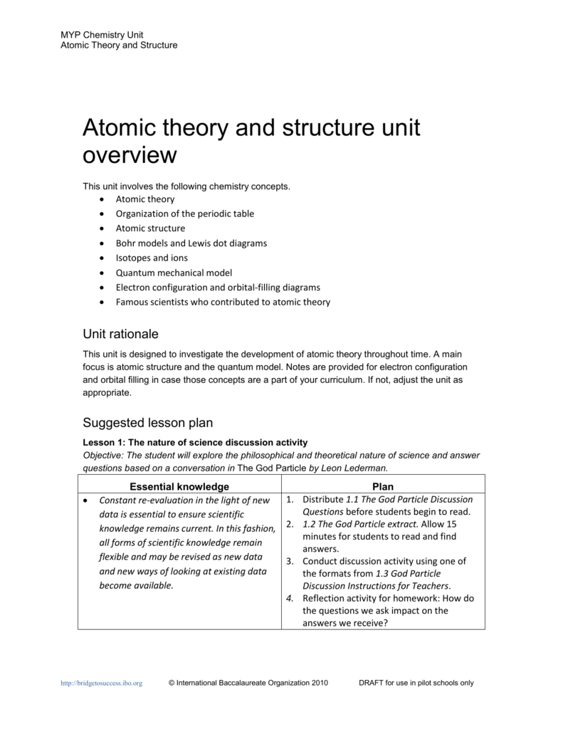 Atomic theory and structure lesson plans cpsworkshop urtaz Choice Image