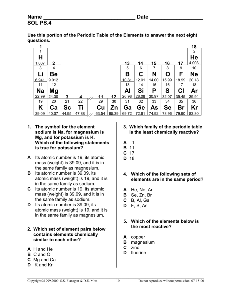 Use This Portion Of The Periodic Table Of The Elements To Answer The