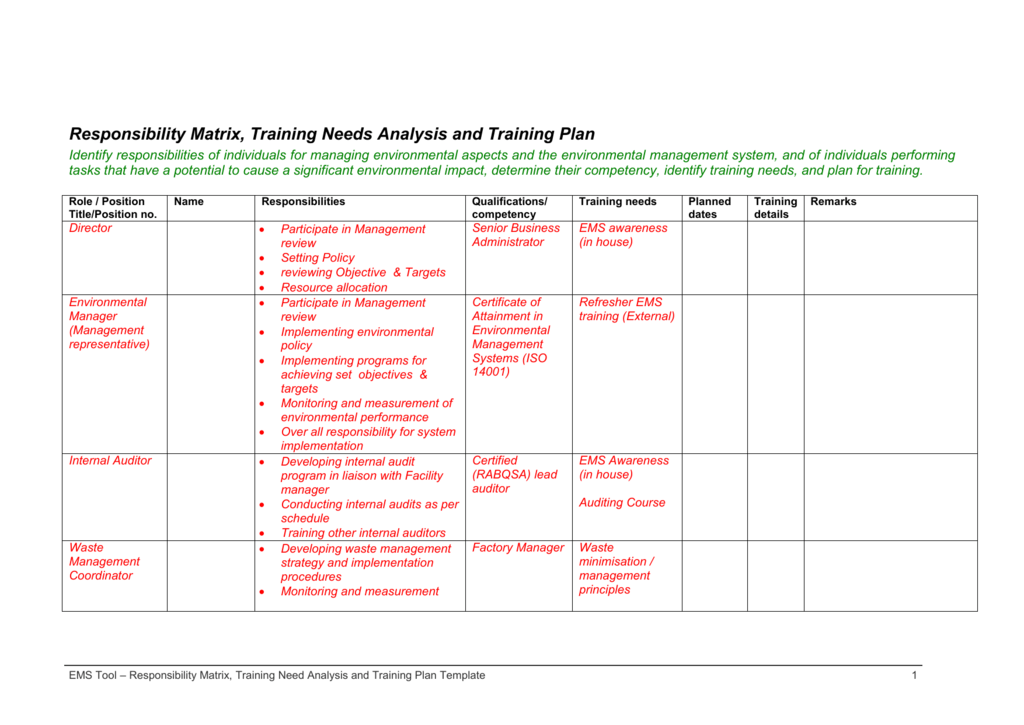 Responsibility Matrix, Training Needs Analysis and Training Plan