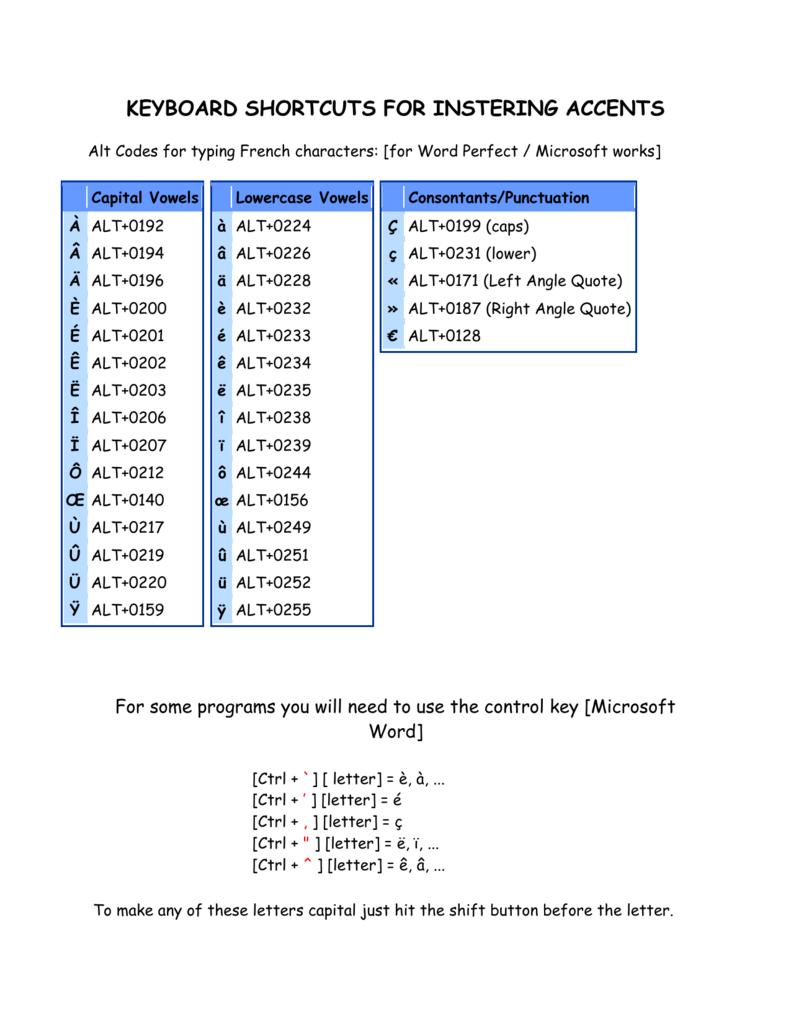 letter alt codes
