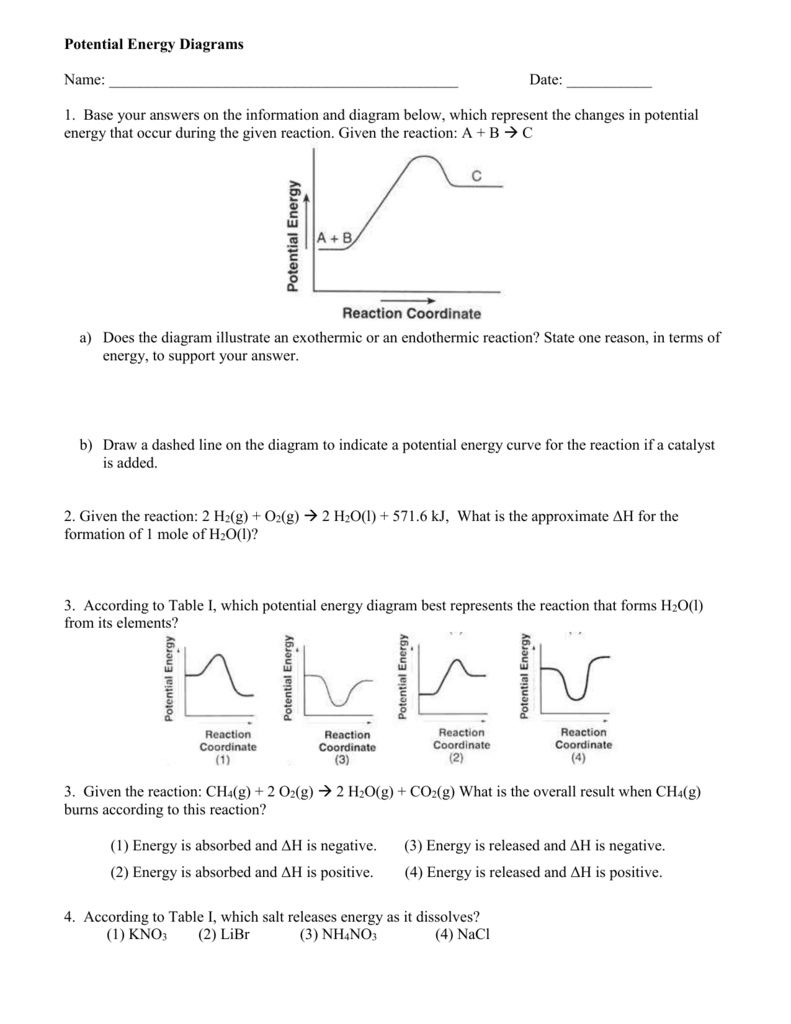 Potential Energy Diagram & Table I Worksheet