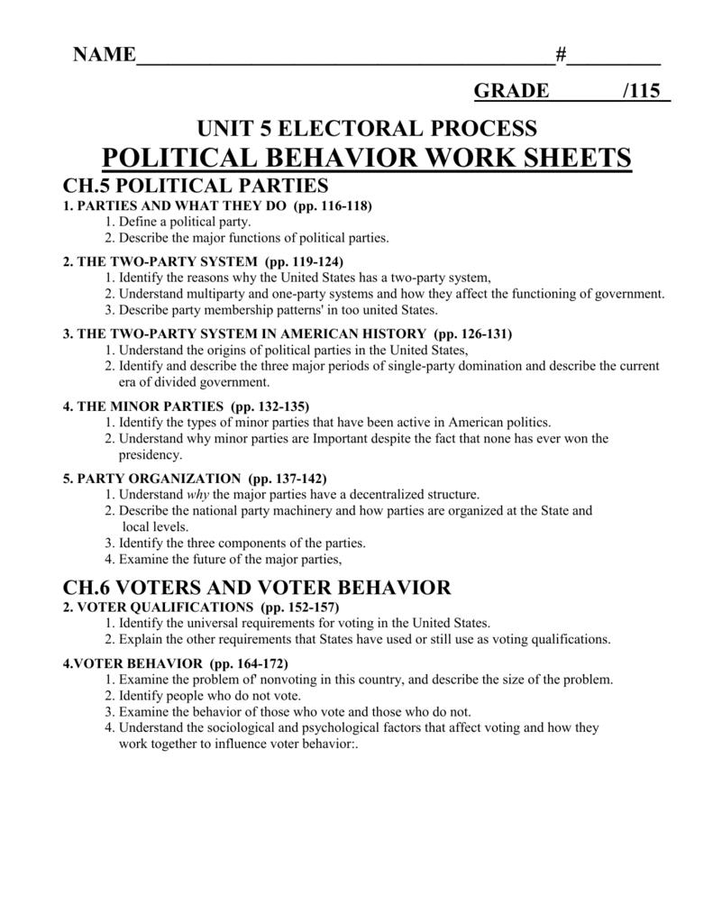 Title Political Behavior Answer Sheet