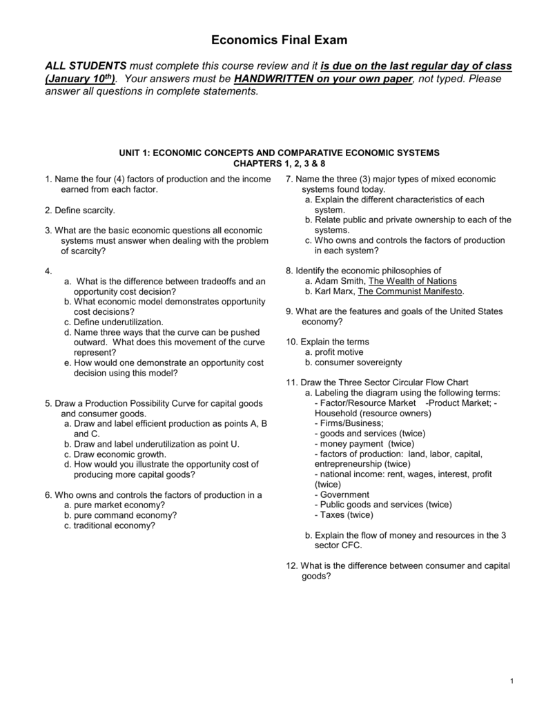 worksheet Scarcity And The Factors Of Production Worksheet Answers economics fall semester review