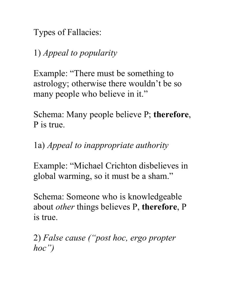 Types of Fallacies: