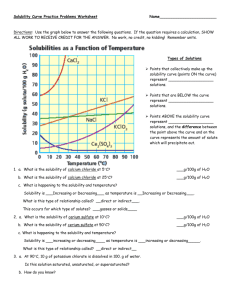 Solubility handout
