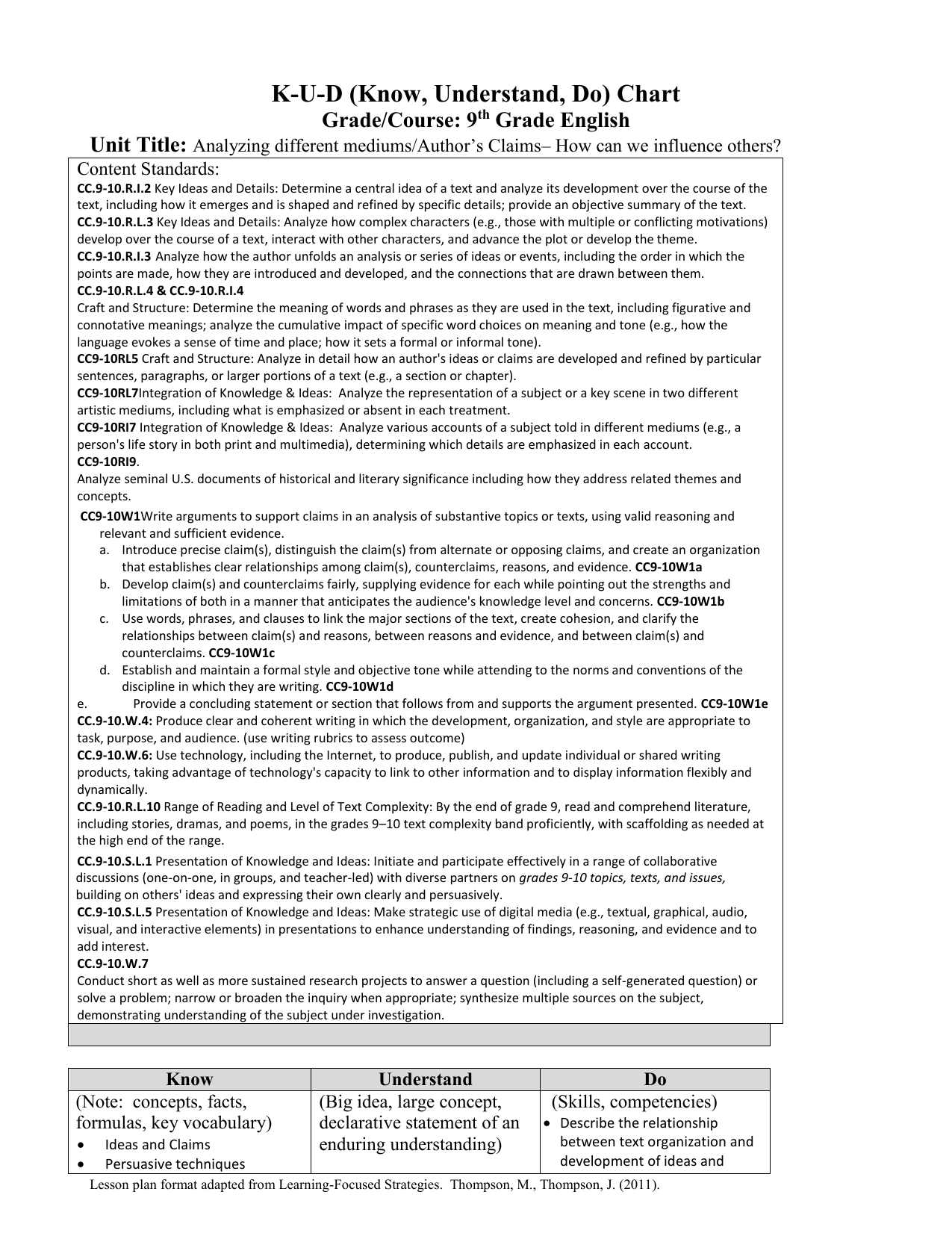 kud lesson plan template.html