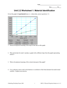 1Emanuel_Density Worksheet1