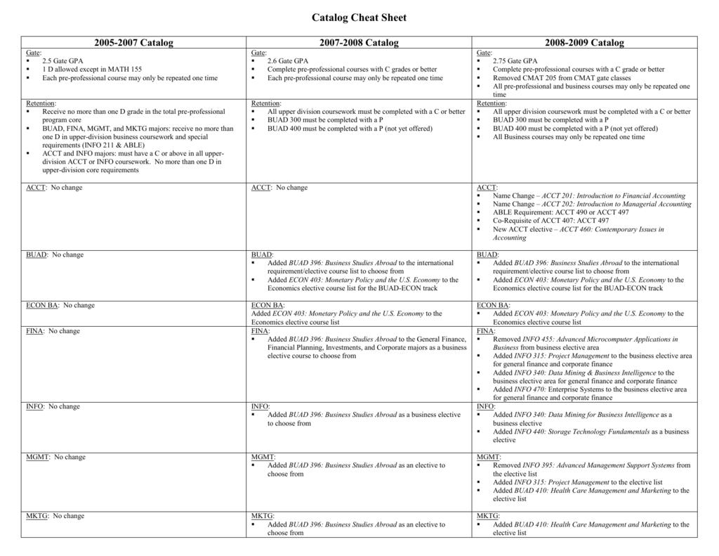Allfreeessays topics sample reflective journal
