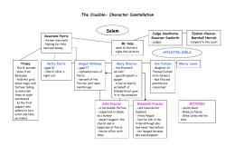 character relationships in the crucible