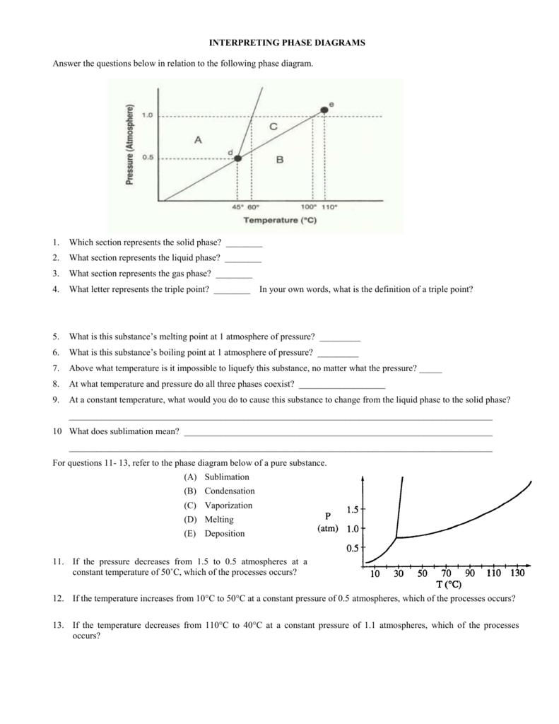 worksheet Phase Diagram Worksheet Answers phase diagram worksheet