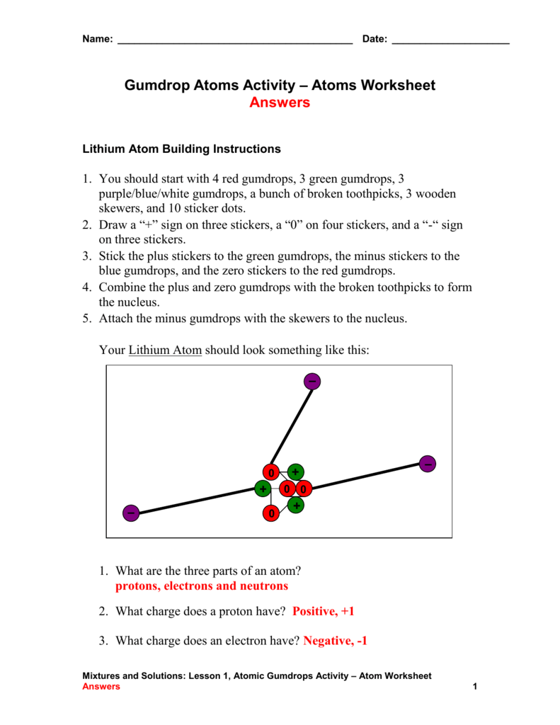 Atom Worksheet Answers