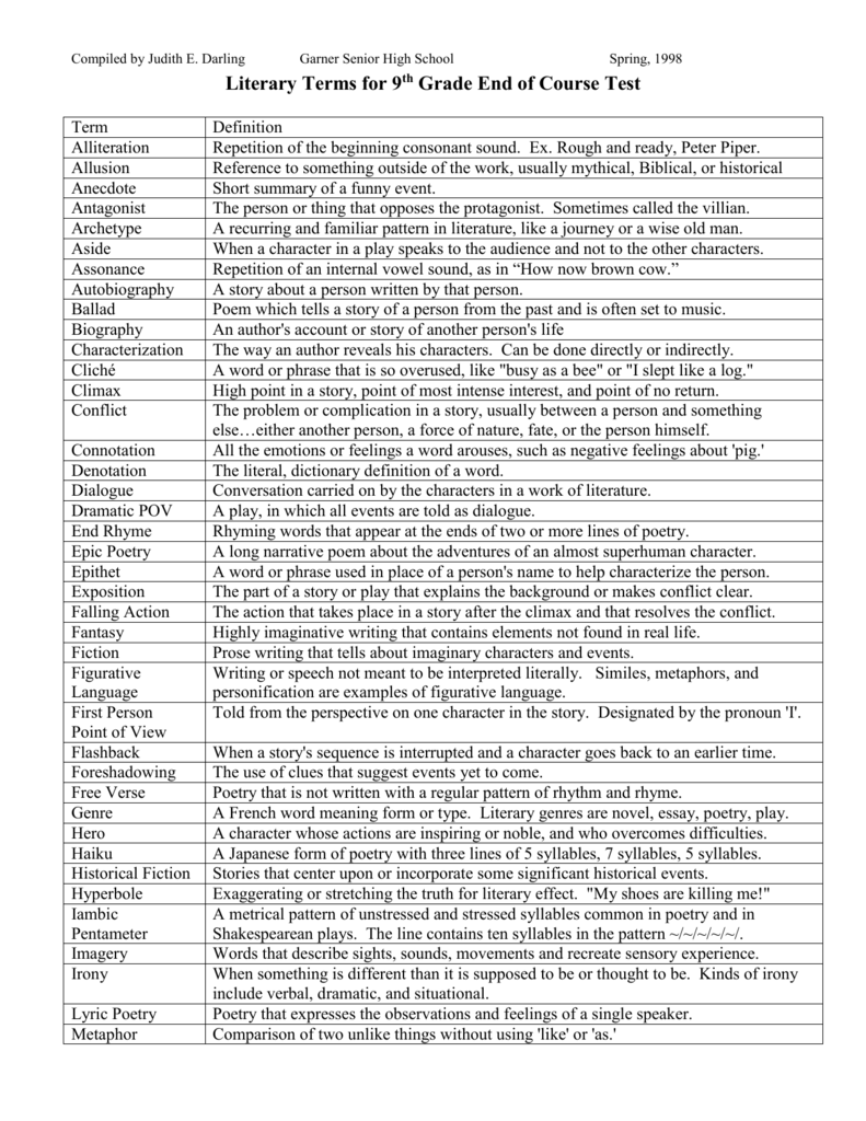 literary terms used in poetry