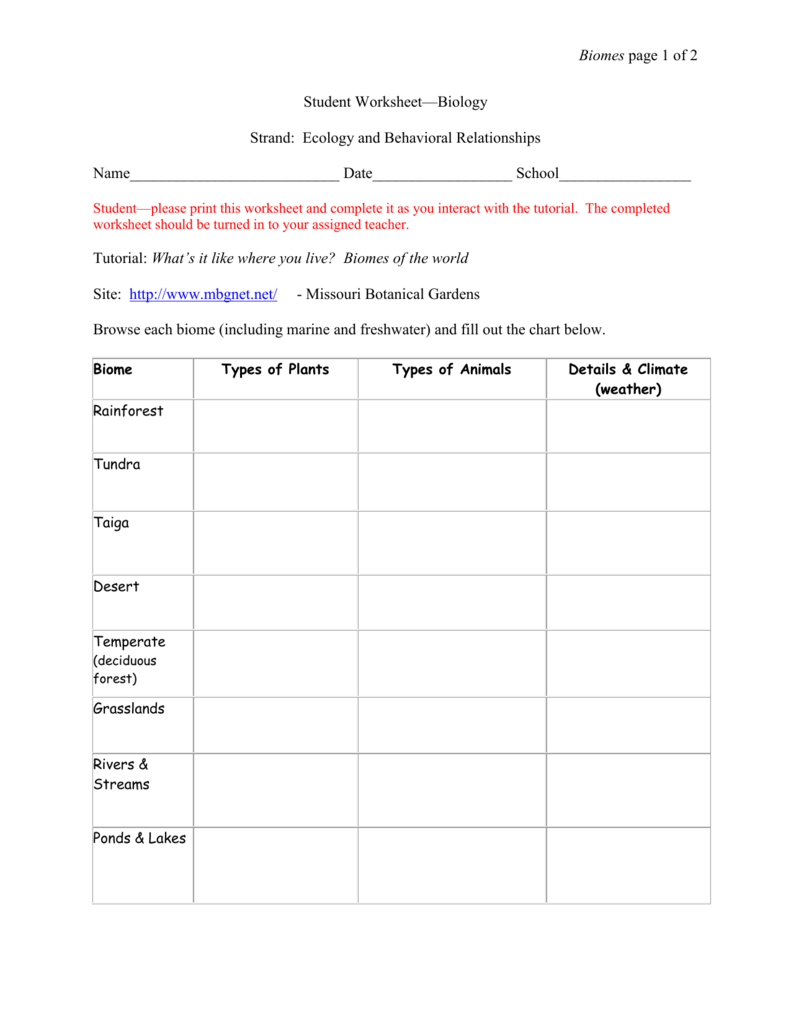 Student worksheet for Biomes