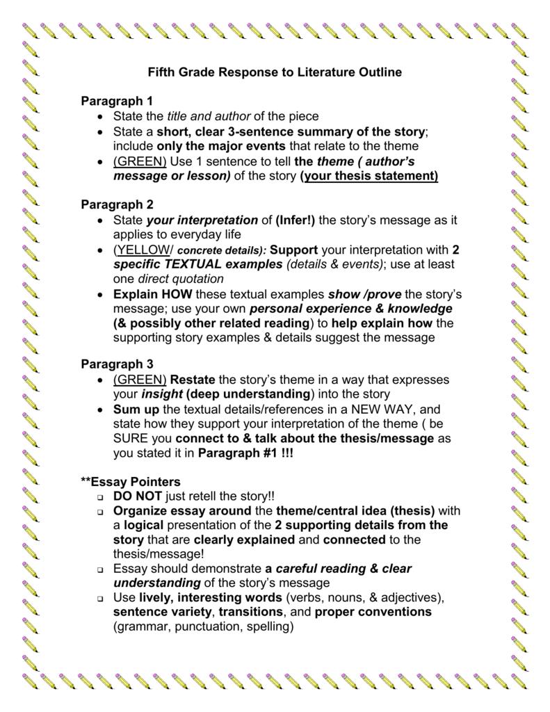 Essay On Business Management  The Yellow Wallpaper Critical Essay also Argumentative Essay On Health Care Reform Fifth Grade Response To Literature Outline Essay Thesis Statement Examples