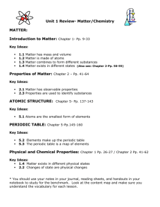 Unit 1 Review- Matter/Chemistry
