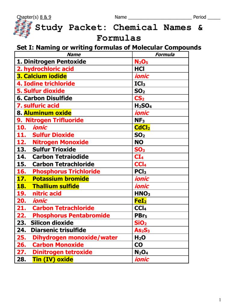 Set 1 Writing Formulas For Ionic Binary Compounds
