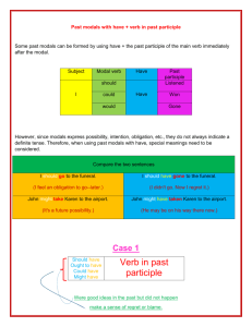 Past modals with have + verb in past participle Some past modals