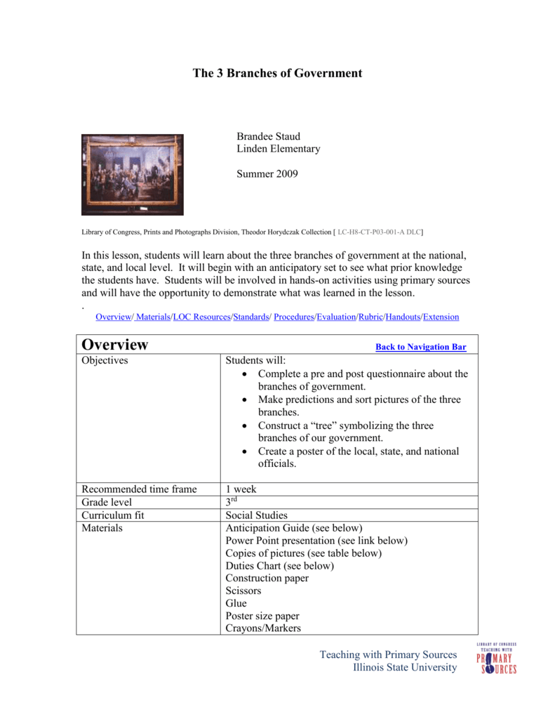 Three Branches of Government Lesson Plan – Branches of Government Worksheet