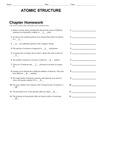 Name Date Class ATOMIC STRUCTURE Chapter Homework Fill in