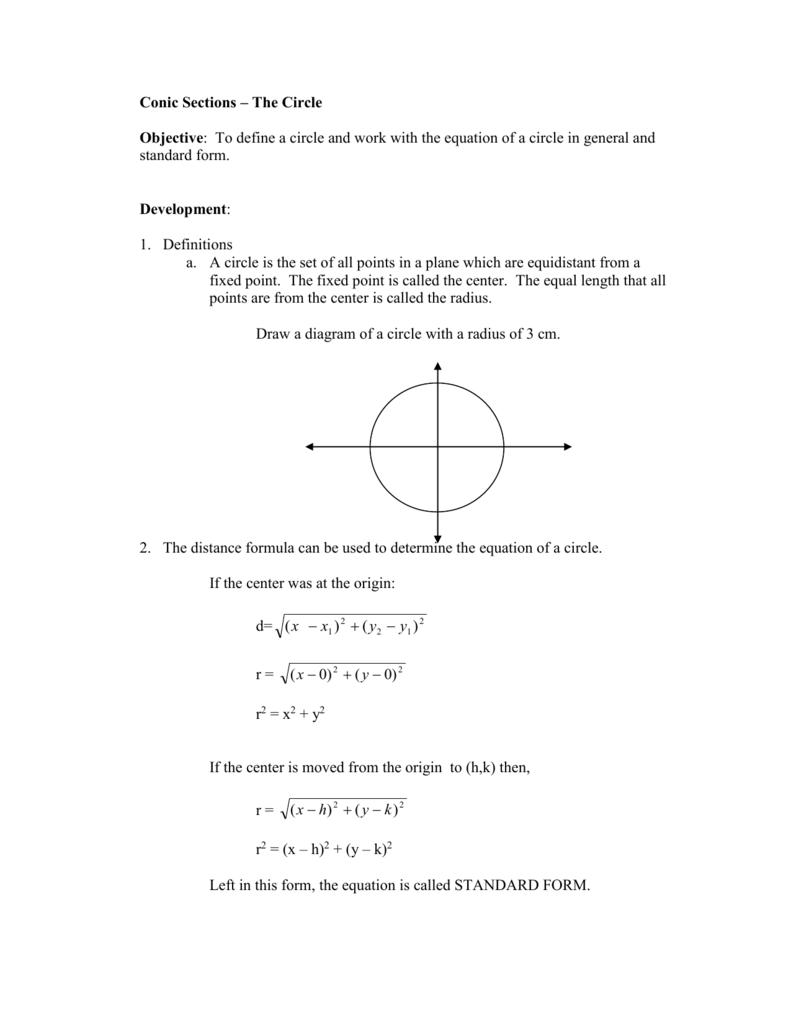 Conic Sections The Circle