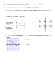Graph the equation , answer the following questions and graph the