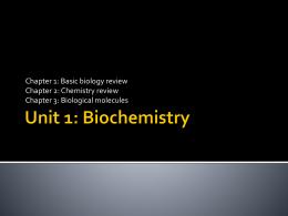 unit 1 biochemistry study guide Ap biology unit 1: biochemistry cheat sheet from hlewsey ch 3: water ch 4:  carbon ch 5: large biomolecules ch 8: metabolism.