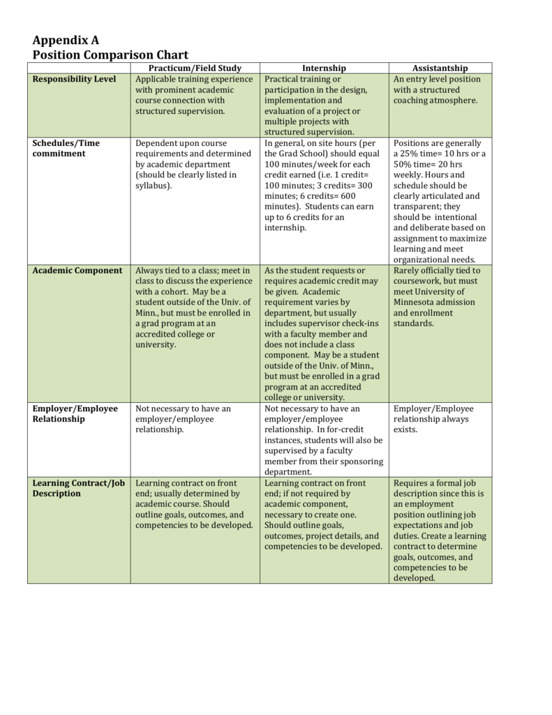 Position Comparison Chart - Office for Student Affairs