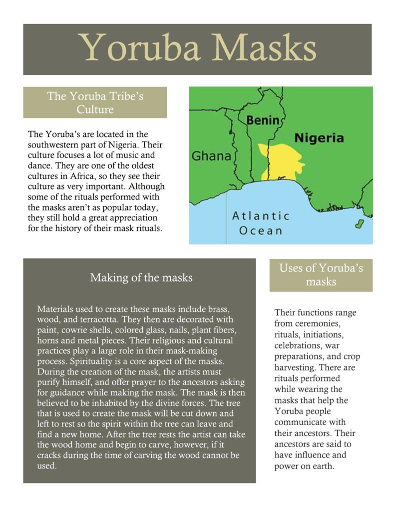 Uses of Yoruba's masks