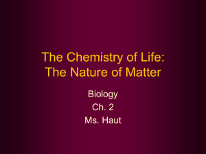 Ch. 2-1 Nature of Matter