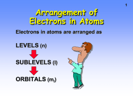 Modern Atomic Theory (a.k.a. the electron chapter!)