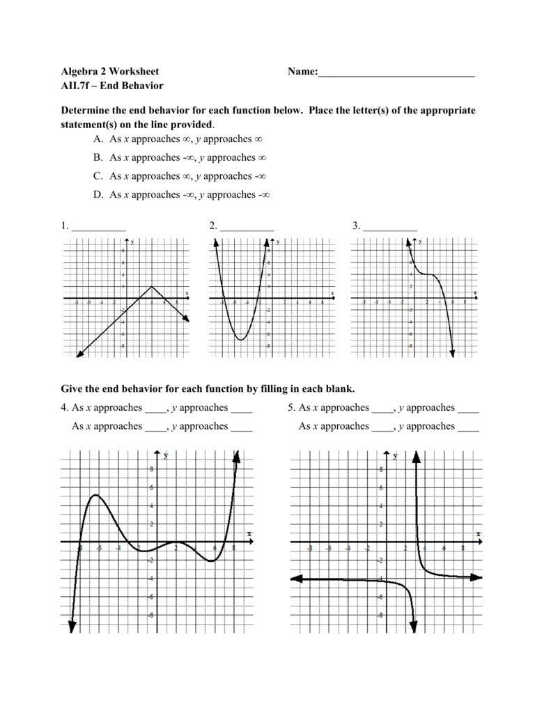 End Behavior Practice doc – Algebra 2 Worksheet Answers