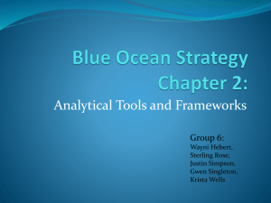 Blue Ocean Strategy Chapter 2: